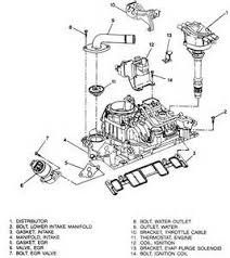similiar diagram of 2000 s 10 chevy truck engine keywords diagram besides 2002 chevy s10 2 2 engine diagram likewise chevy s10