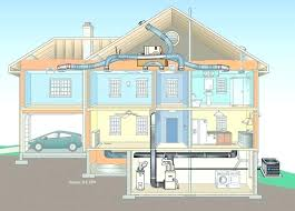 home heating solutions. Interesting Home Home Heating Solutions Architecture Awesome Design Ideas Efficient  Inside Home Heating Solutions G