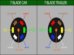 wiring diagram 8 pin trailer plug camper trailer wiring diagram 7 blade trailer plug wiring diagram at Camper Trailer Plug Wiring Diagram