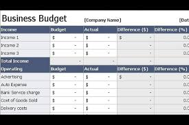 How To Present A Budget Proposal Perfect Dissertation Proposal