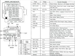 lexus es300 fuse diagram wiring diagram list fuse box diagram for 2003 lexus es 300 wiring diagram list lexus es300 fuse diagram fuse