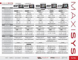 Tablet Comparison 2017 Chart