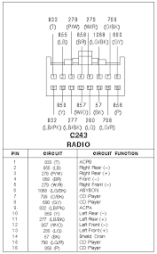 2003 ford explorer radio wiring diagram wiring diagram and i need the wiring diagram for a 1996 ford explorer radio