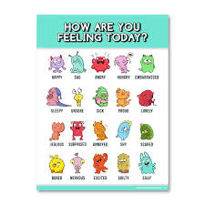 Emotions Chart For Kindergarten Feelings Chart For Kids Emotions Poster 18x24 Laminated Emotions Chart Is Ideal For Classroom Posters Or Classroom Decorations 1 Poster Included