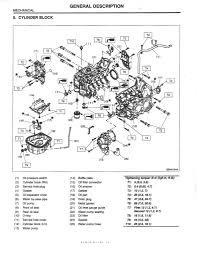 subaru h6 wiring diagram subaru wiring diagrams online similiar subaru outback h6 engine diagram keywords