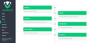 Moraco Personal Vcard Resume Wordpress Theme Wordpress Resume