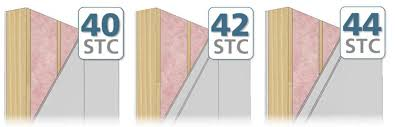 adding mass additional layers of drywall can help if you have access to both sides of the wall left standard single layer each side middle double