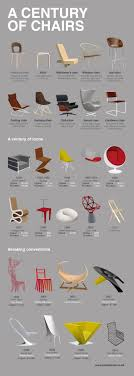 iconic designer furniture. A Century Of Chairs Amazing Iconic Design Designer Furniture