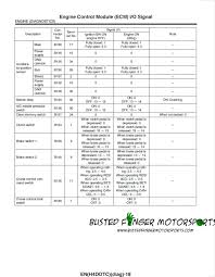 subaru wiring diagram solidfonts what is the wiring diagram for 2003 subaru baja factory