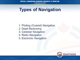 Navigation Training Section 1 Types Of Navigation Ppt