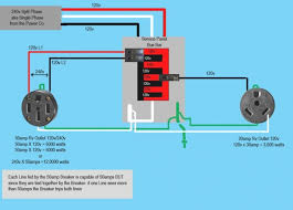 wiring diagram for 30 amp rv plug the wiring diagram installing understanding 30 and 50 amp rv service wiring diagram
