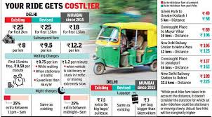 Delhi Auto Fares Raised By 18 Additional Charge For Jams