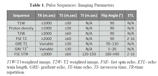 Mri Sequences Chart Study Of 90 Cases Of Pathology Involving Muscle And Tendon