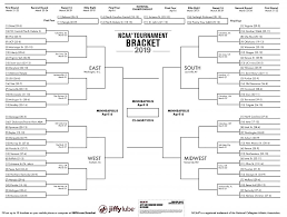 The Complete Ncaa Tournament Bracket With Times Dates