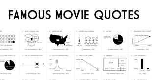 Famous Movie Quotes As Charts Famous Movie Quotes Wallpapers Supreme
