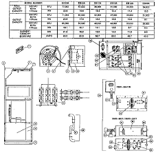 coleman parts and wiring diagrams advance wiring diagram coleman evcon heat pump wiring diagram wiring diagram technic atwood furnace parts diagram fresh coleman evcon