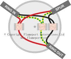 wiring diagram junction box light wiring image lighting spur wiring diagram wiring diagram on wiring diagram junction box light
