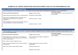 Example Of Career Aspiration Examples Of Career Aspirations And Development Goals