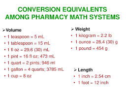 Up To Date Ozs To Mls Conversion Chart Conversion Chart