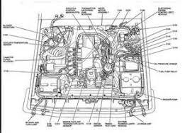 similiar 1987 ford f 150 vacuum diagram keywords 1988 ford f 250 vacuum diagram on 1987 ford f 150 5 8 engine diagram