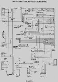 new 86 chevy suburban ac heater wiring harness 85 truck diagram 57 chevy heater wiring diagram unique 86 chevy suburban ac heater wiring harness repair guides diagrams autozone com