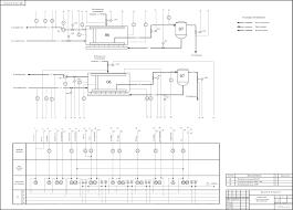 Разработка системы автоматизации процесса получения захоложенной  Разработка системы автоматизации процесса получения захоложенной воды на станции АХКУ