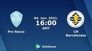 Pro Recco CN Barceloneta Live Ticker und Live Stream - SofaScore