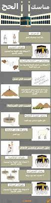 السعودية… أول رد رسمي بشأن منع الوافدين من الخارج من الحج هذا العام – عروبة