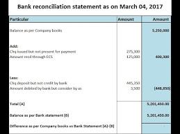 Bank Reconciliation Excel Format Prepare Bank Reconciliation Statement Brs In Excel