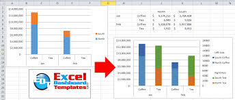 How To Make An Excel Stacked Column Pivot Chart With A