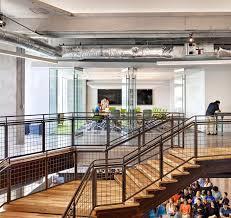 corporate office design ideas. Beautiful Office Design Idea Corporate Ideas