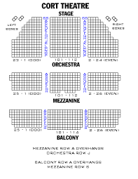 Gerald Schoenfeld Theatre Seating Chart Broadway London And Off Broadway Seating Charts And Plans