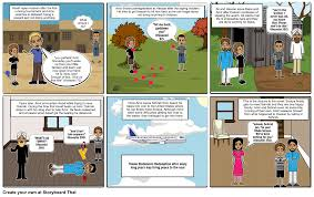 the kite runner storyboard by