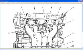chevy cobalt engine diagram wiring diagrams best 496 code on 07 cobalt i have a 2007 chevy cobalt the car has 2005 chevy cobalt specs chevy cobalt engine diagram