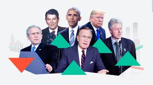 President Height Chart Stock Market Performance By President From Reagan To Trump