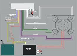 sony stereo wiring harness diagram radio throughout for