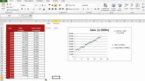 Sales Forecast Forecasting Sales In Excel YouTube 17