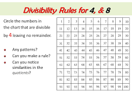 Divisibility Rules Chart Patterns In Multiplication And Division Factors Numbers You
