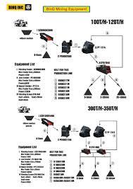 quarry ball mill wiring diagram