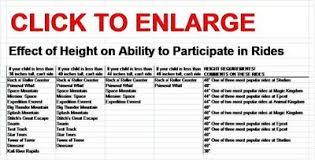 Walt Disney World Ride Height Requirements Chart Theme