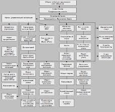 Реферат Деятельность банка и его положение в конкурентной среде  Деятельность банка и его положение в конкурентной среде на примере ОАО АКБ quot Приморье quot