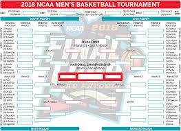 March Madness 2018 Get Your Printable Bracket Right Here Nola Com