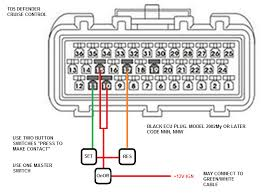 land rover 90 diesel wiring diagram wirdig 1997 land rover discovery ecu location land rover discovery fuel pump