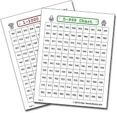 1000s Chart Free Printable Thousands Chart 4 Different