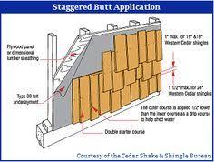 installing cedar shakes. Wonderful Cedar Staggered Cedar Shingles With Installing Cedar Shakes