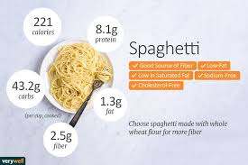 spaghetti nutrition facts and health benefits