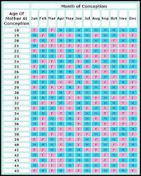 Chinese Calendar Gender Calendar Yearly Printable