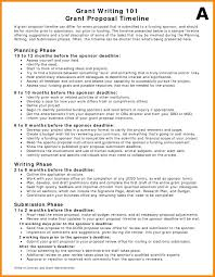 High School Sample Resume template Grant Template Funding Proposal Awesome Sample Resume 77