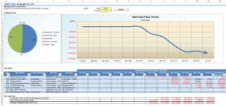 12 Month Cash Flow Job Cash Flow With 12 Month Trend Event 1 Software Inc