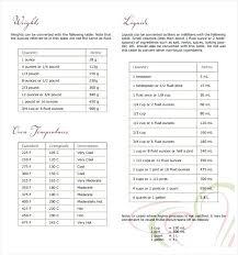Measurement Calculation Chart Kitchen Measures Conversion Titlecompany Info